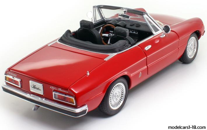 Alfa romeo giulietta model comparison 10